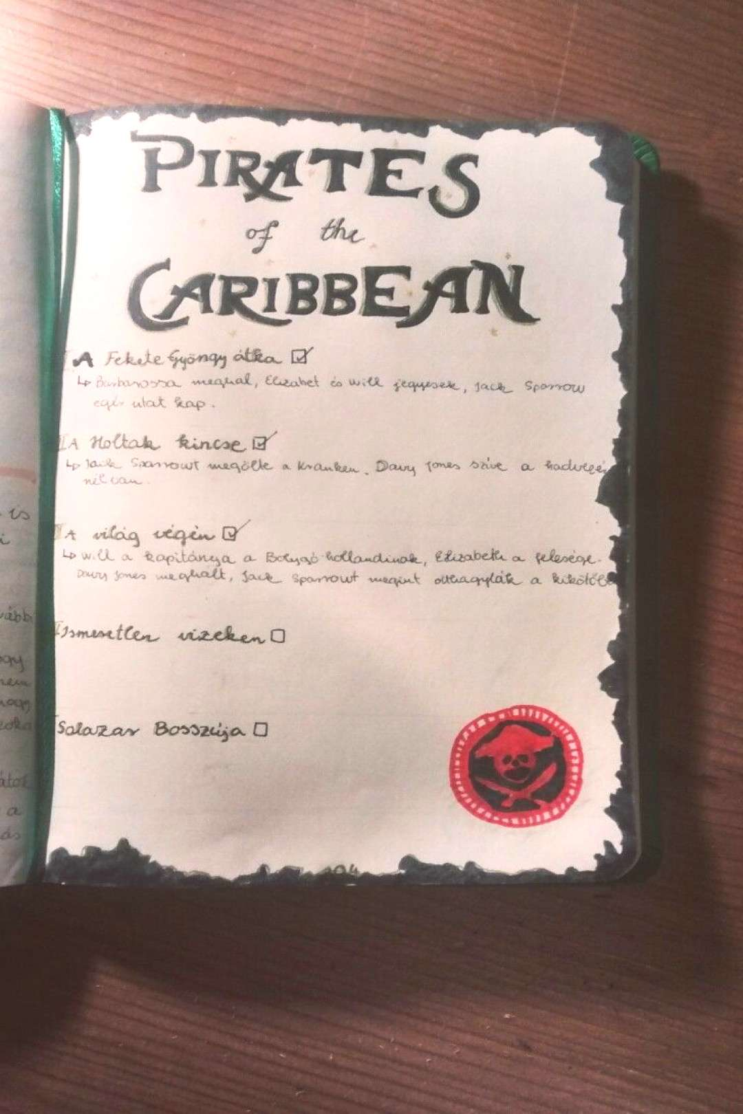 of the Caribbean journal
