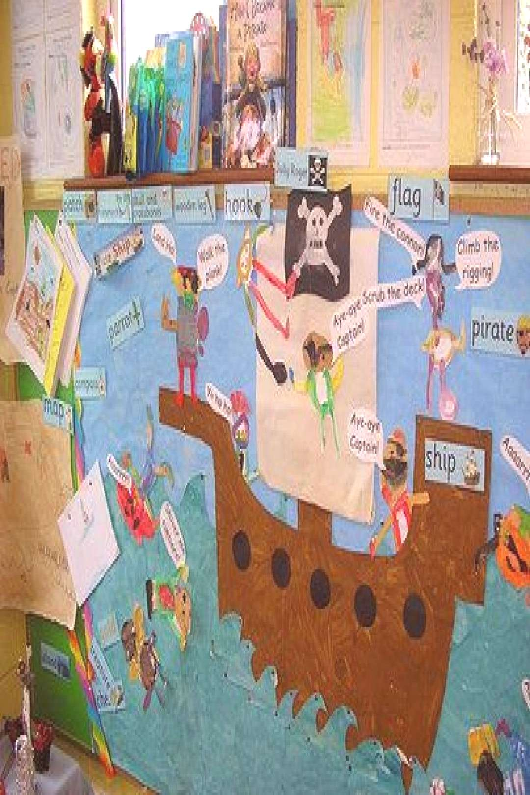 Pirates Early Years Ideas , Pirates Early Years pirates early years ideas pirates early years , p