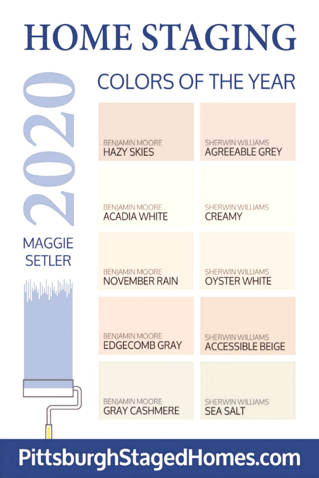 The BEST colors for SELLING your home in 2020! - Pittsburgh Staged Homes The BEST colors for SELLIN